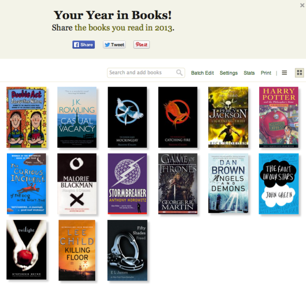 Your Year In Books 2013